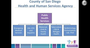 Webinar: Outreach and Enrollment When Families are Seeking Health Services (December 12, 2013)